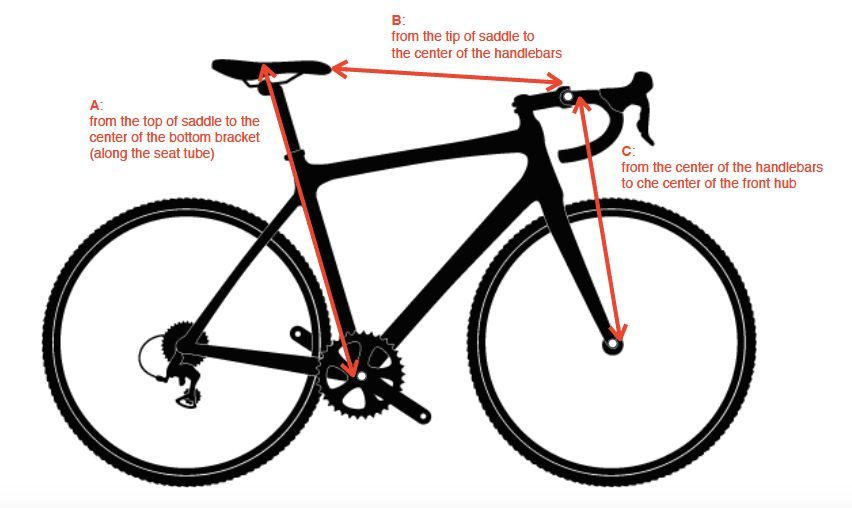 Bike Measurements
